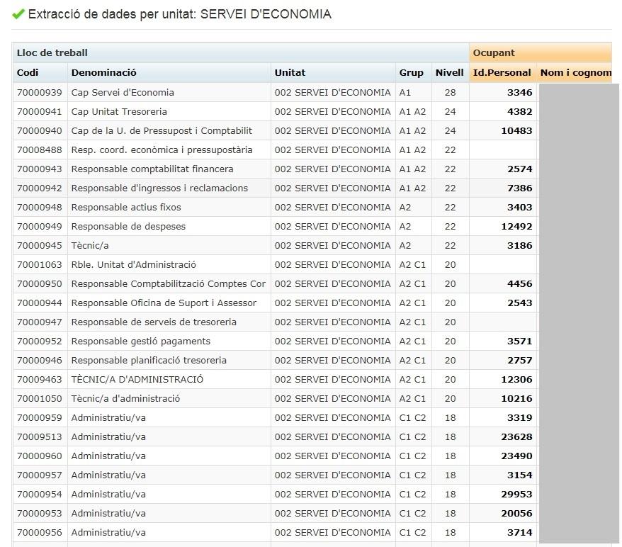 extraccio_dades_unitat_detall