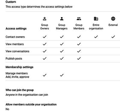 Default config groups